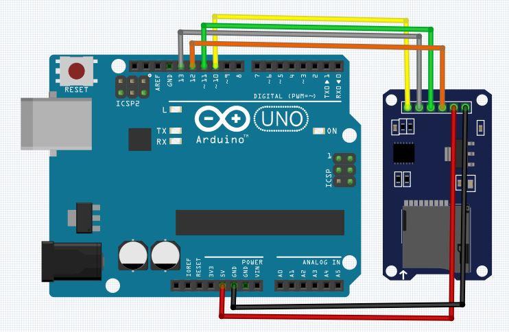 Tutorial Arduino Uno dan Modul SD CARD